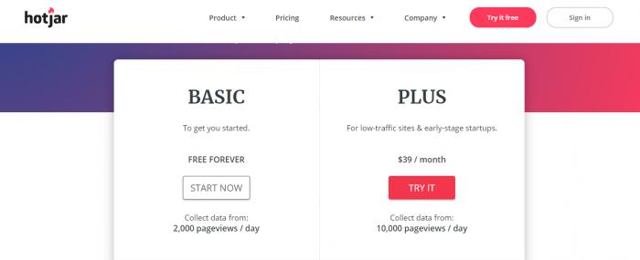 Hotjar cho sử dụng free 2,000 pageviews/day.
